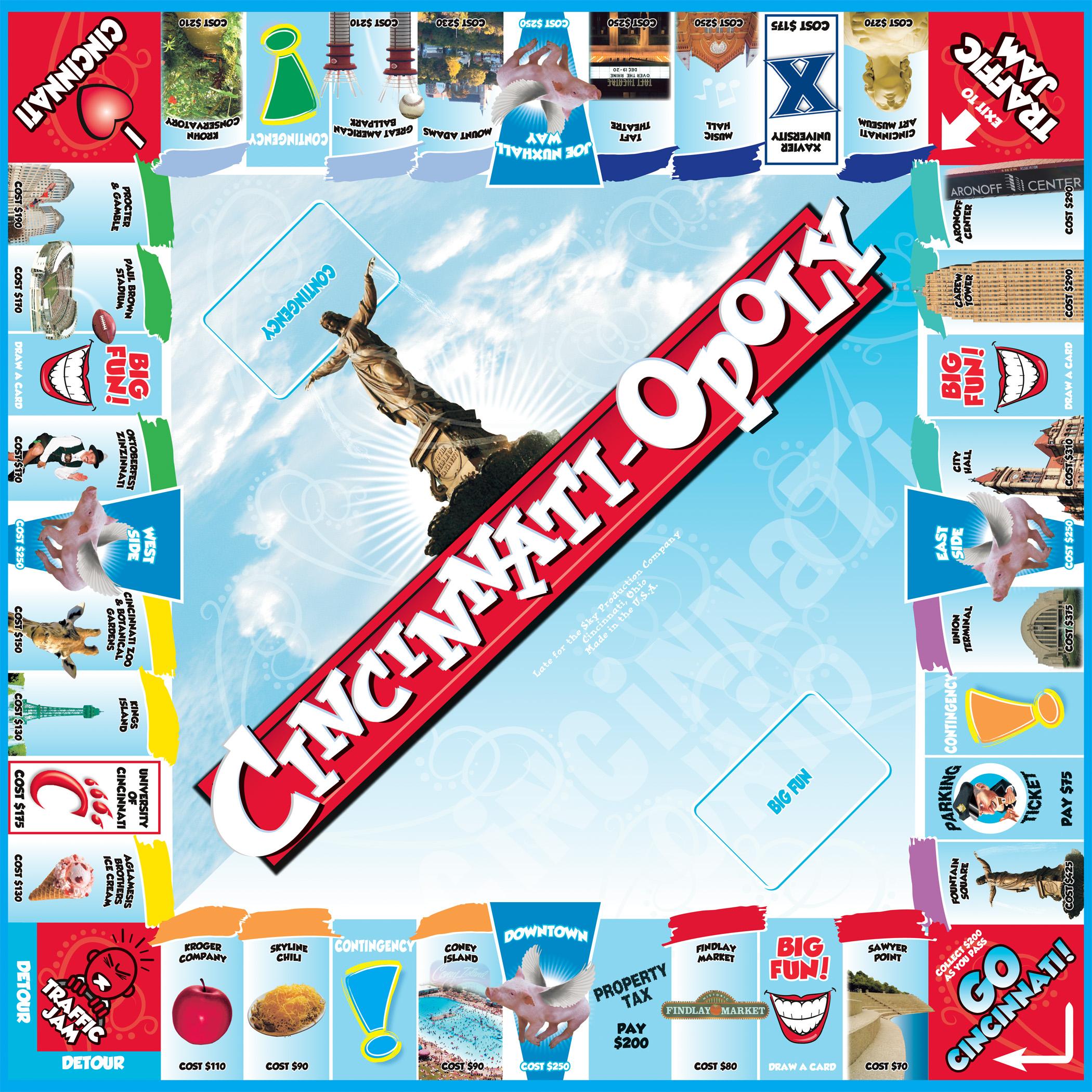 CINCINNATI-OPOLY Board Game