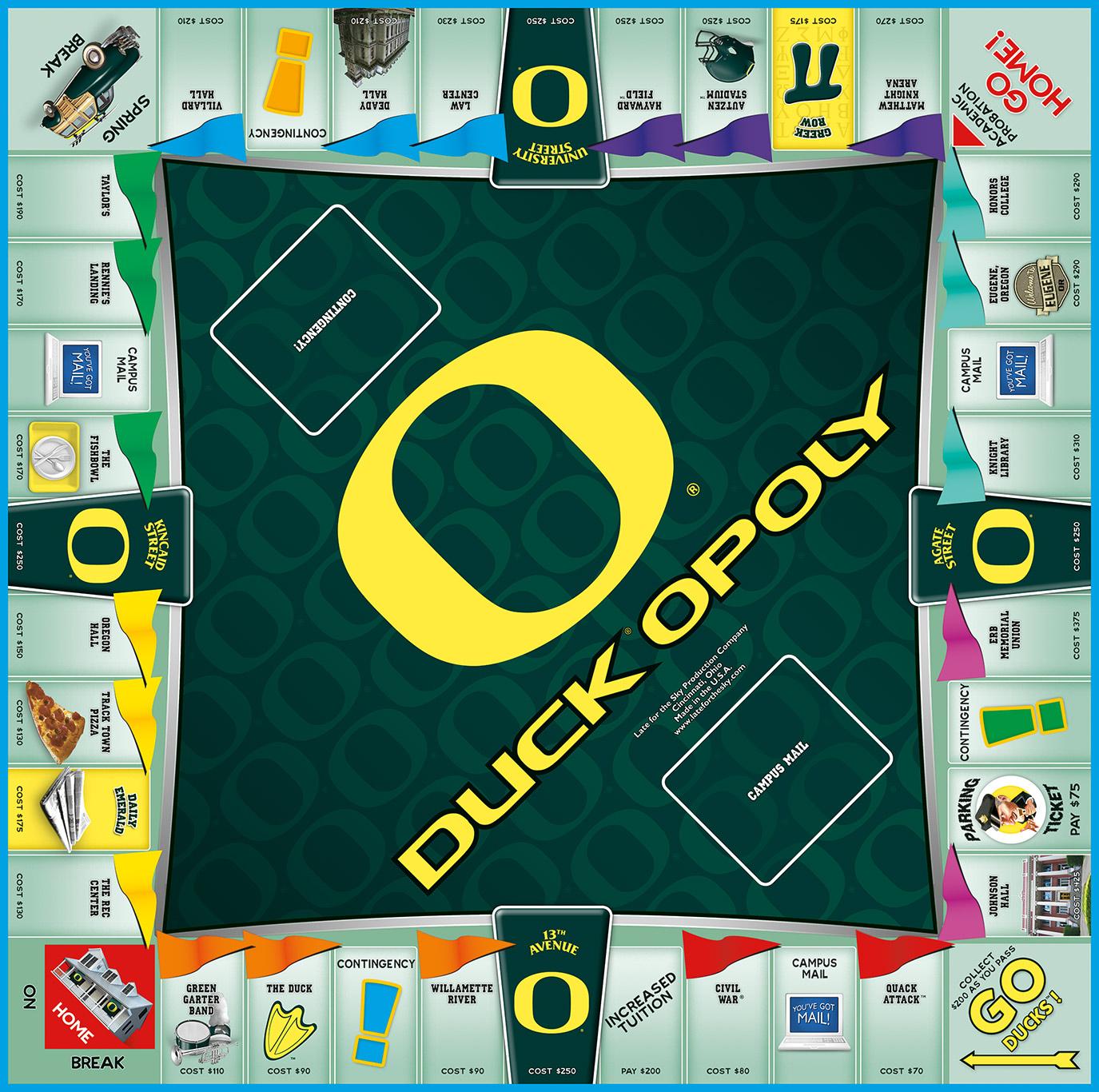 DUCKOPOLY Board Game