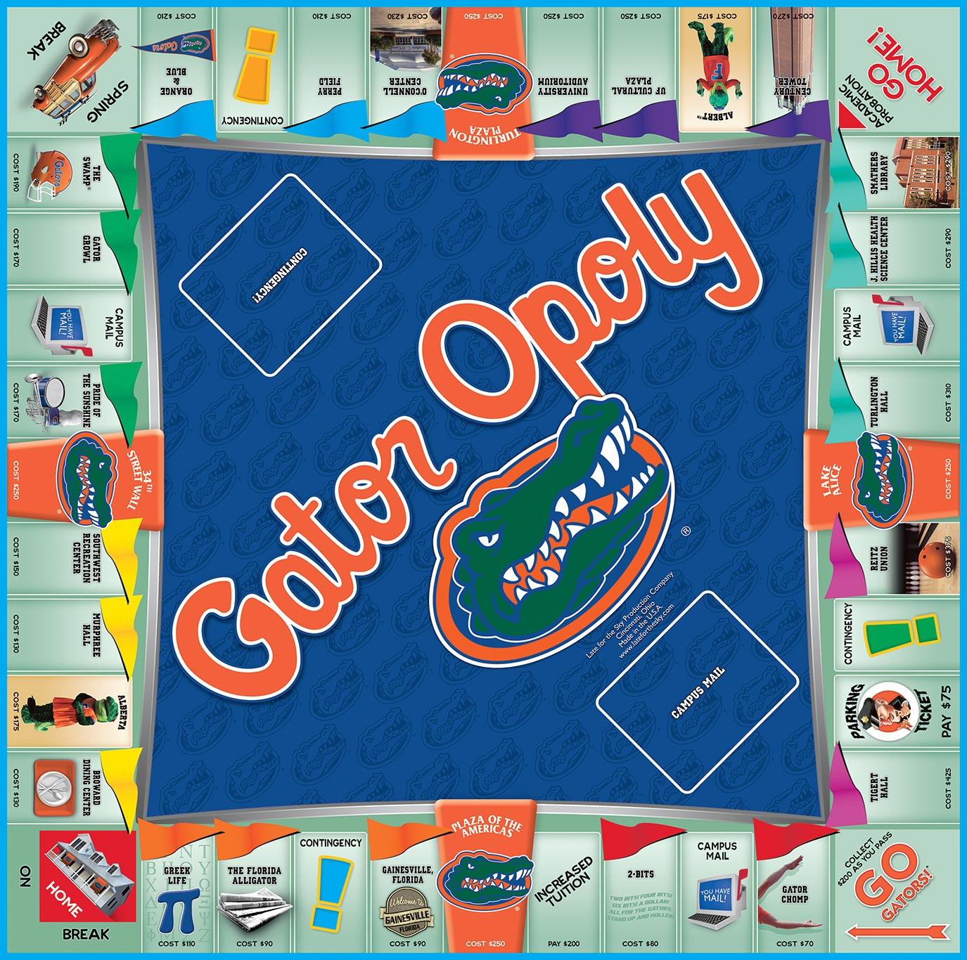 GATOROPOLY Board Game