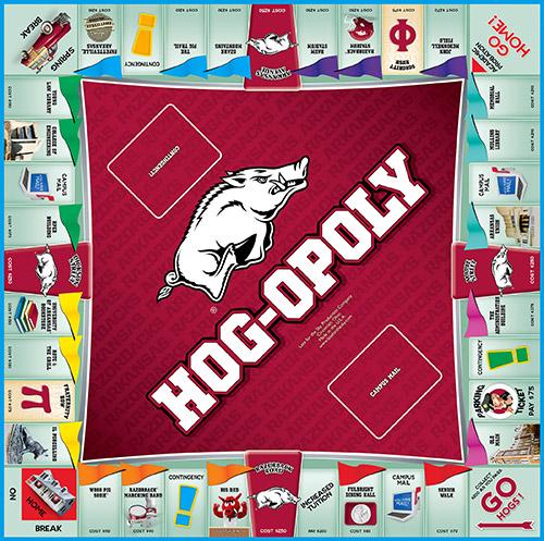 HOGOPOLY Board Game