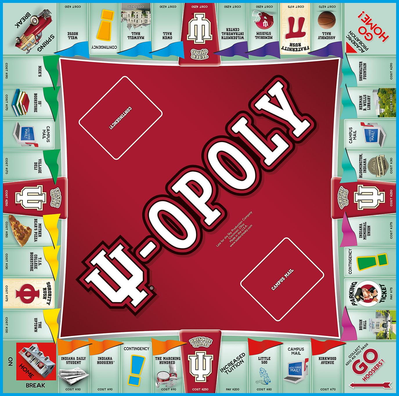 IUOPOLY Board Game