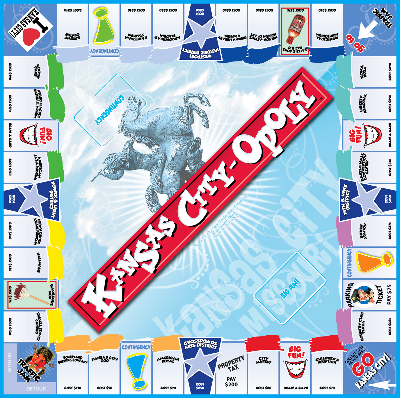 Kansas City-opoly Board Game