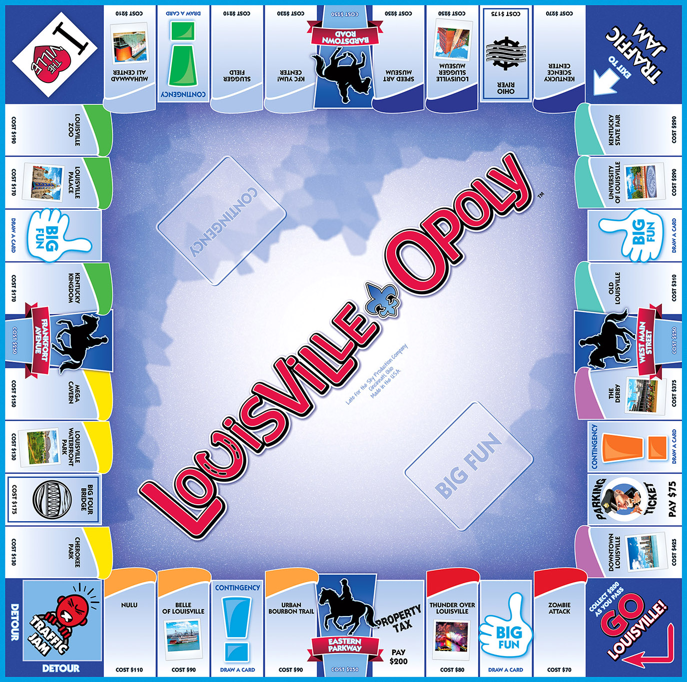 LOUISVILLE-OPOLY Board Game