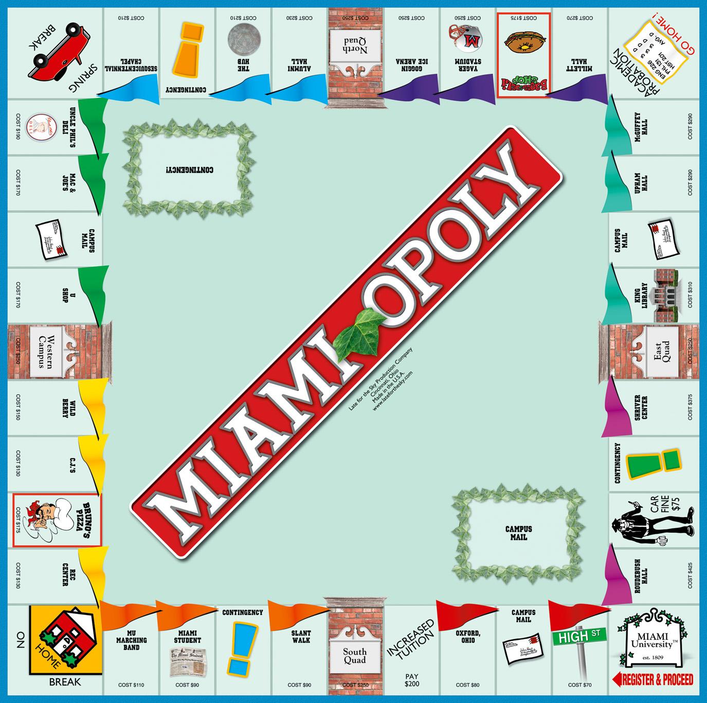 MIAMIOPOLY Board Game