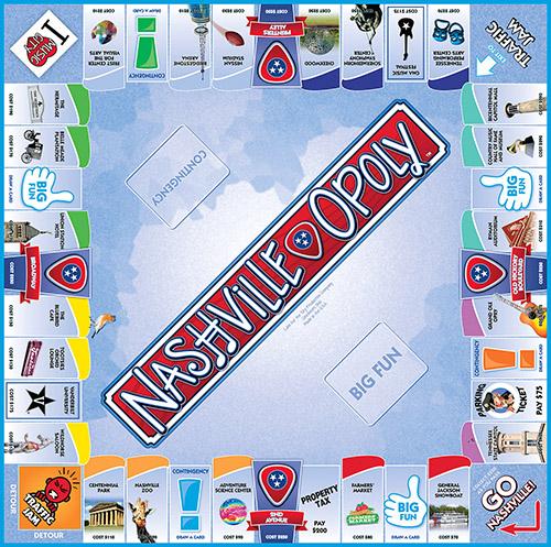 NASHVILLE-OPOLY Board Game