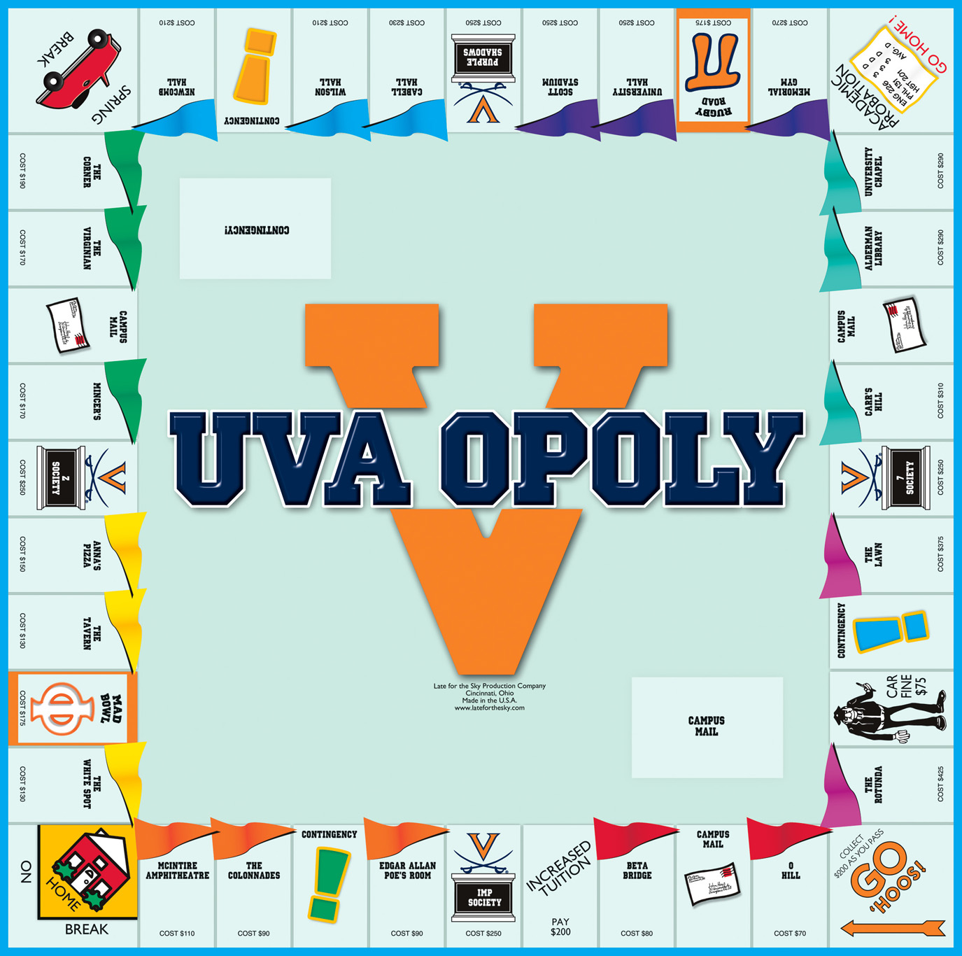 UVAOPOLY Board Game