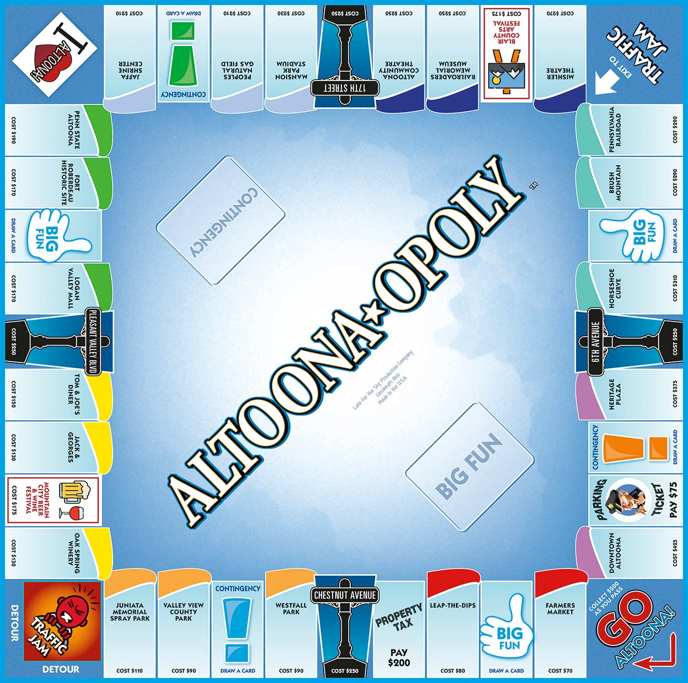 ALTOONA-OPOLY Board Game