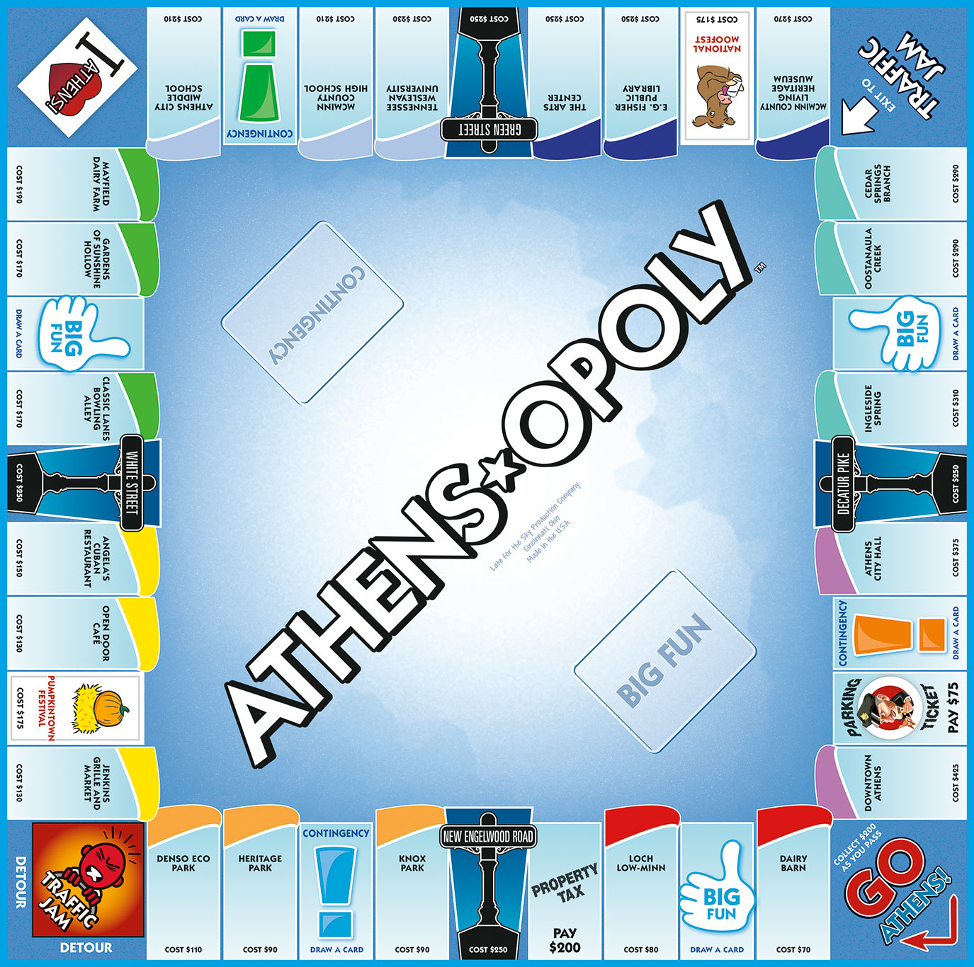 ATHENS-OPOLY Board Game