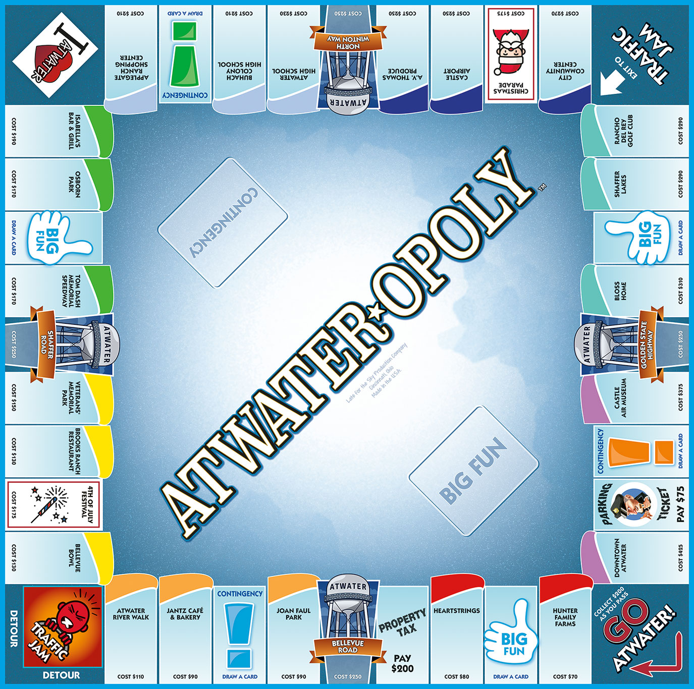 ATWATER-OPOLY Board Game
