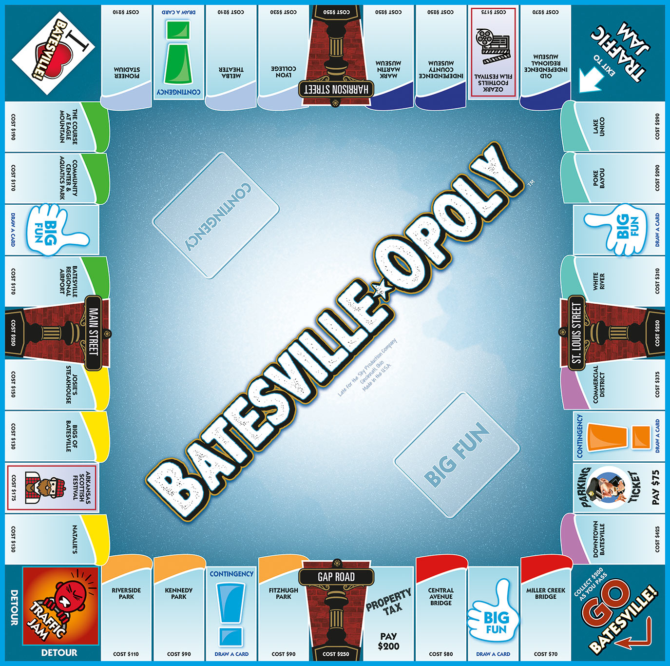 BATESVILLE-OPOLY Board Game
