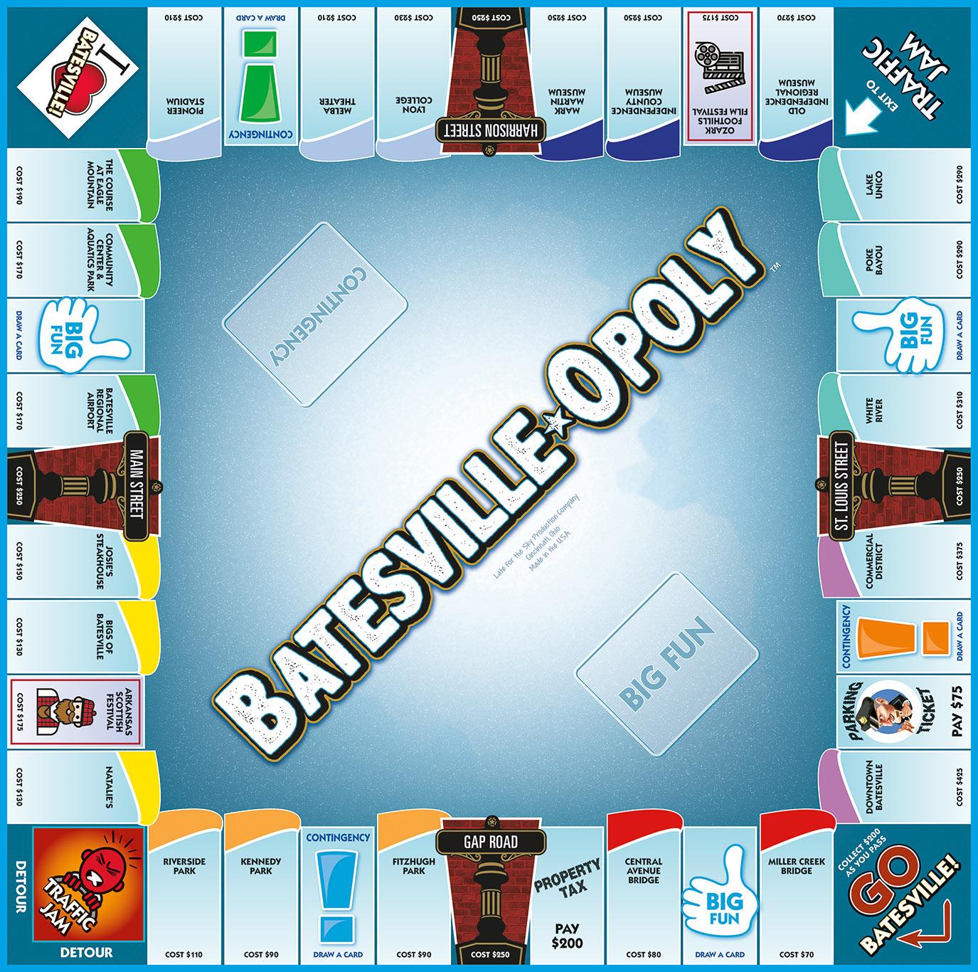 BATESVILLE-OPOLY Board Game