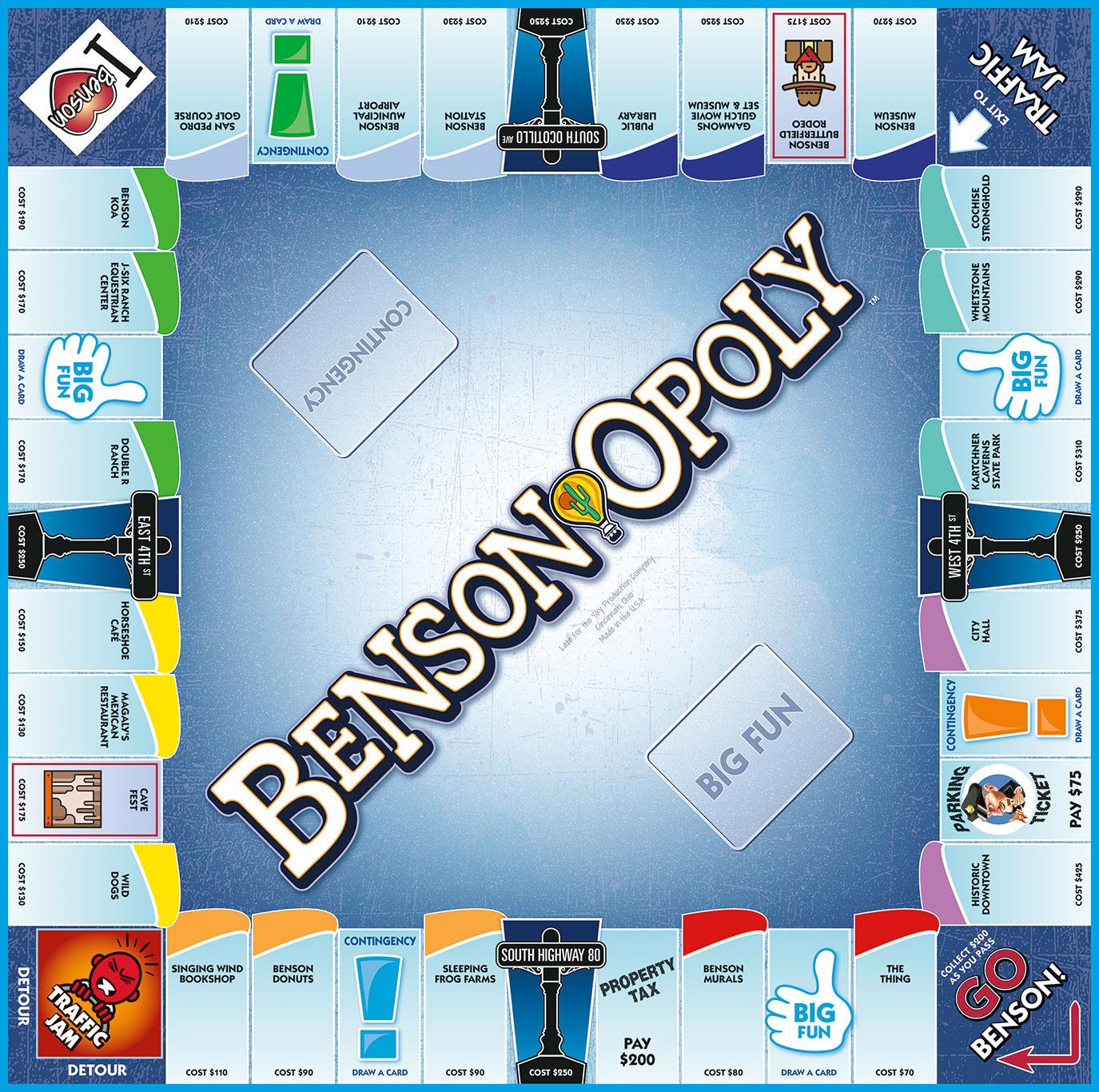 BENSON-OPOLY Board Game