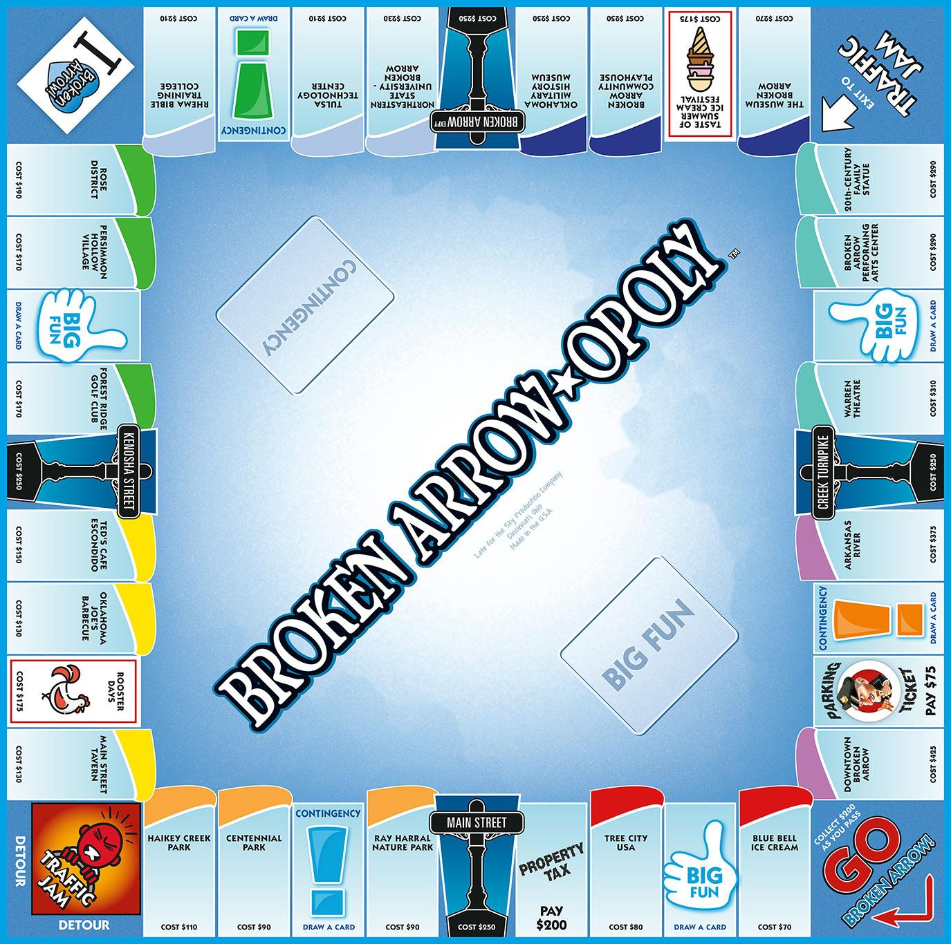 BROKEN ARROW-OPOLY Board Game