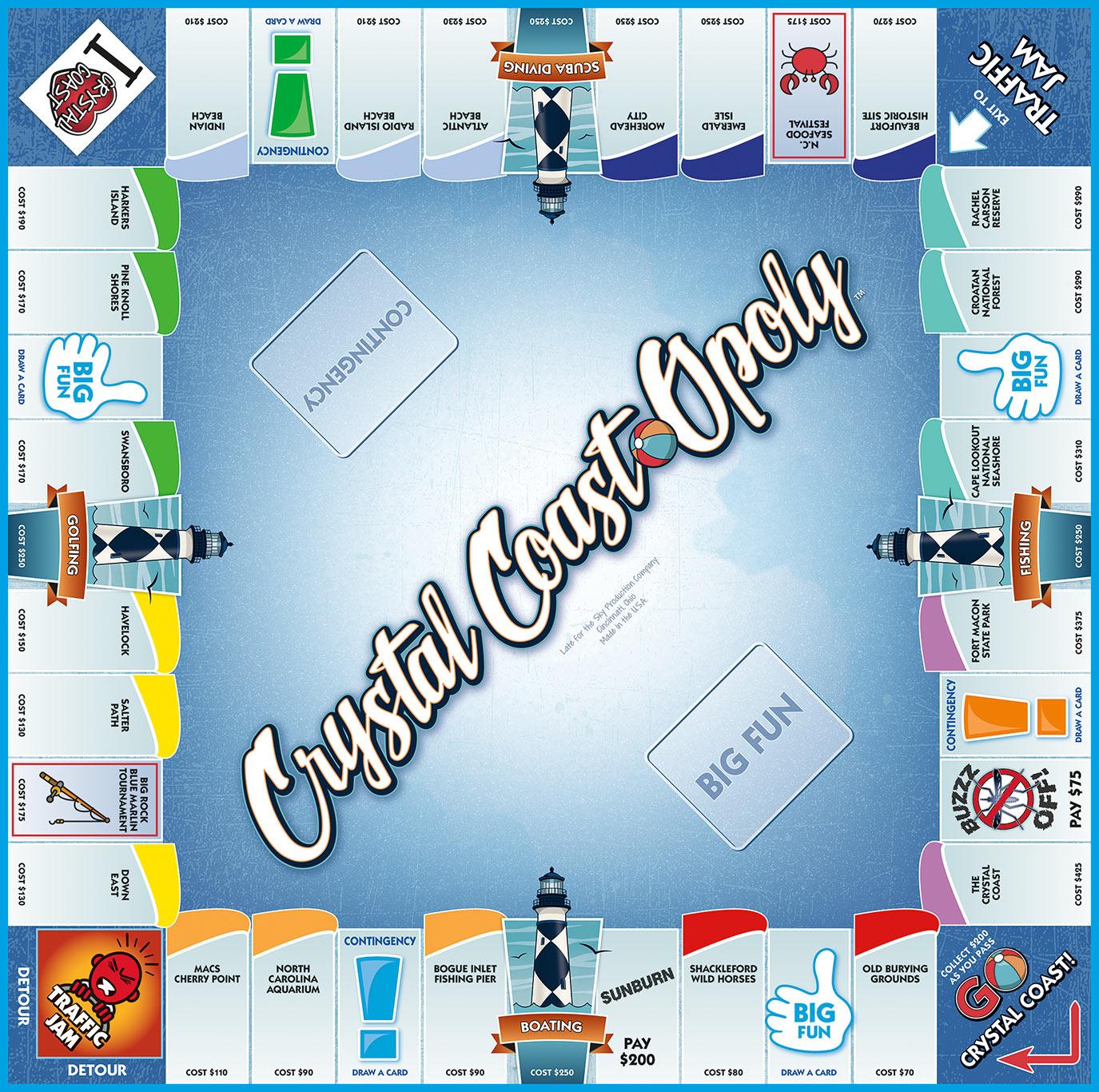 CRYSTAL COAST-OPOLY Board Game