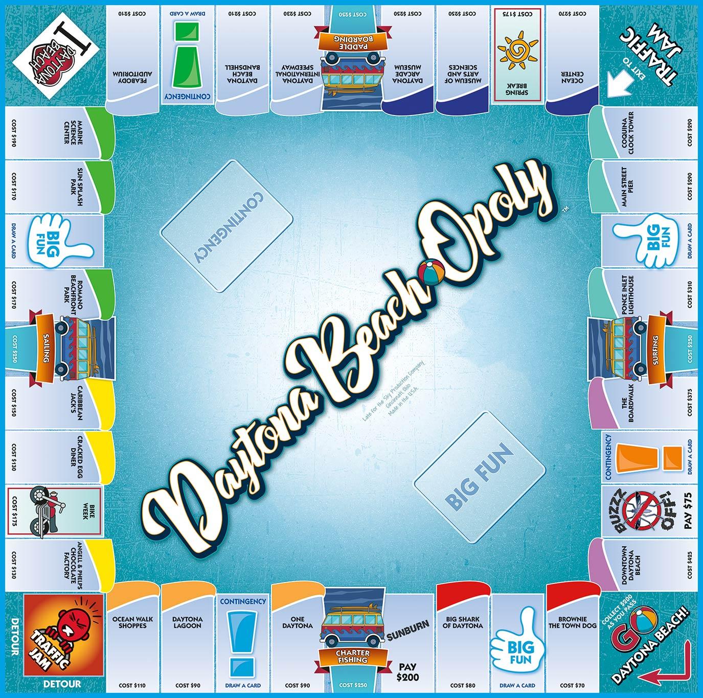 DAYTONA BEACH-OPOLY Board Game