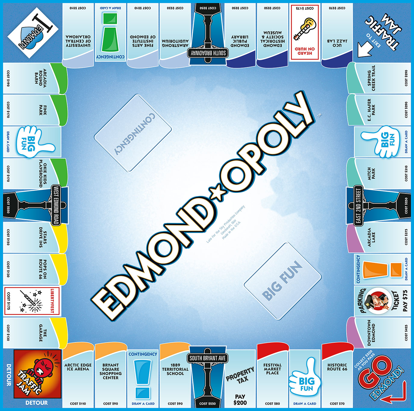 EDMOND-OPOLY Board Game