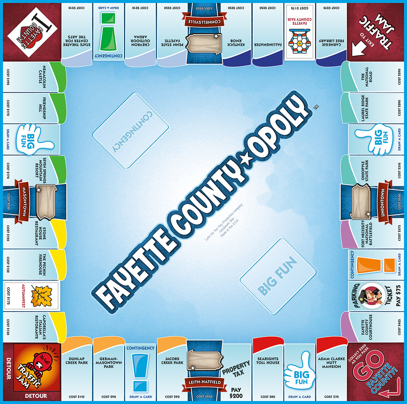 FAYETTE COUNTY-OPOLY Board Game