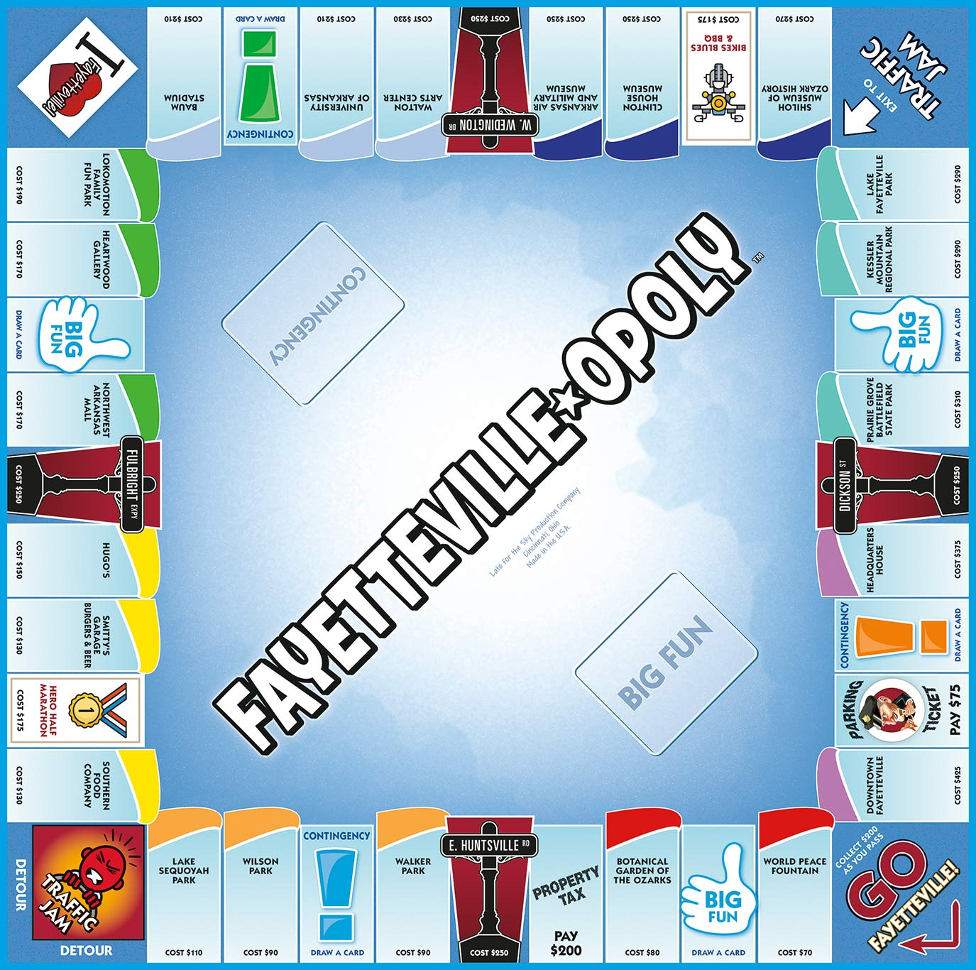 FAYETTEVILLE-OPOLY Board Game