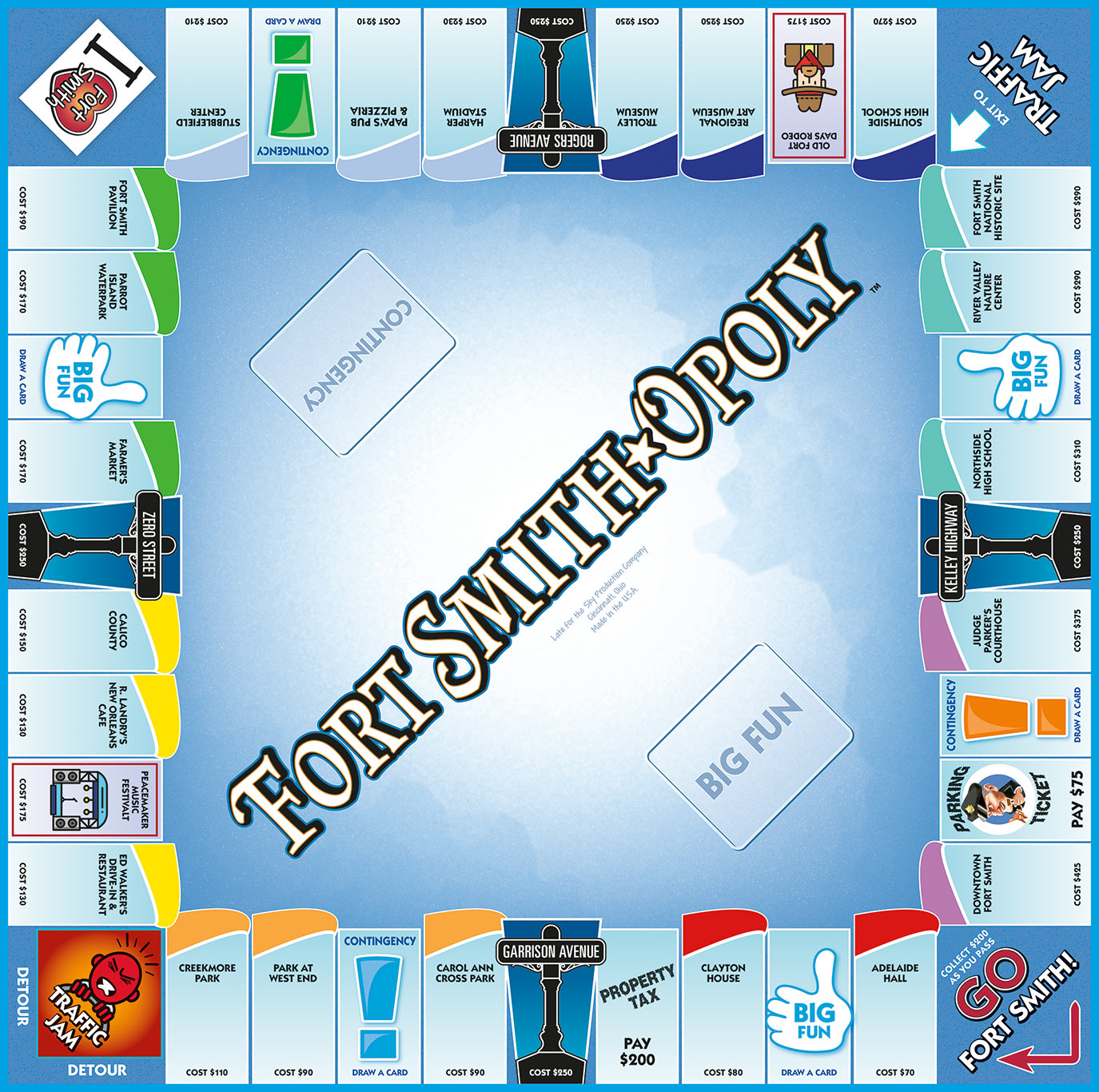 FORT SMITH-OPOLY Board Game