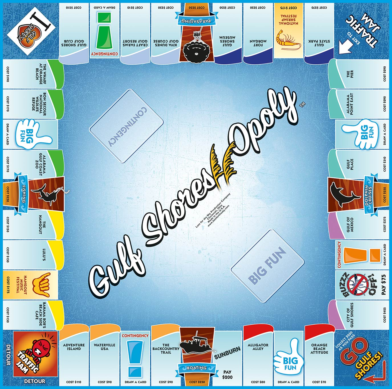 GULF SHORES-OPOLY Board Game