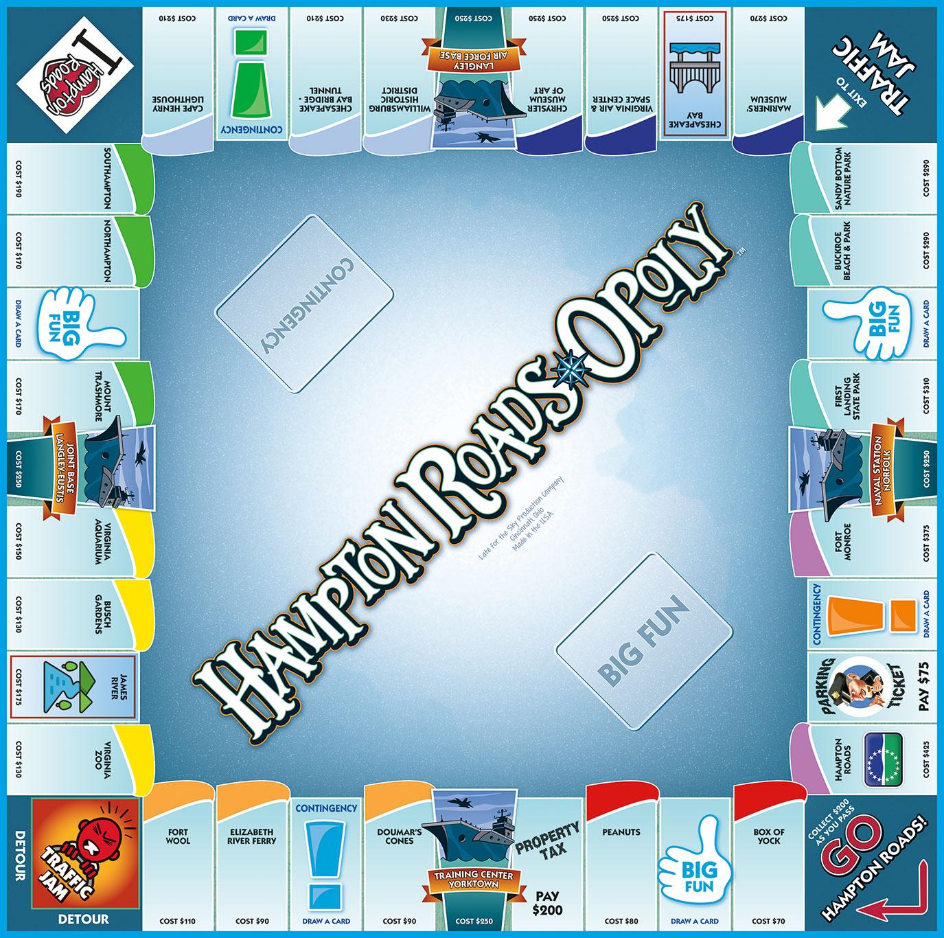 HAMPTON ROADS-OPOLY Board Game