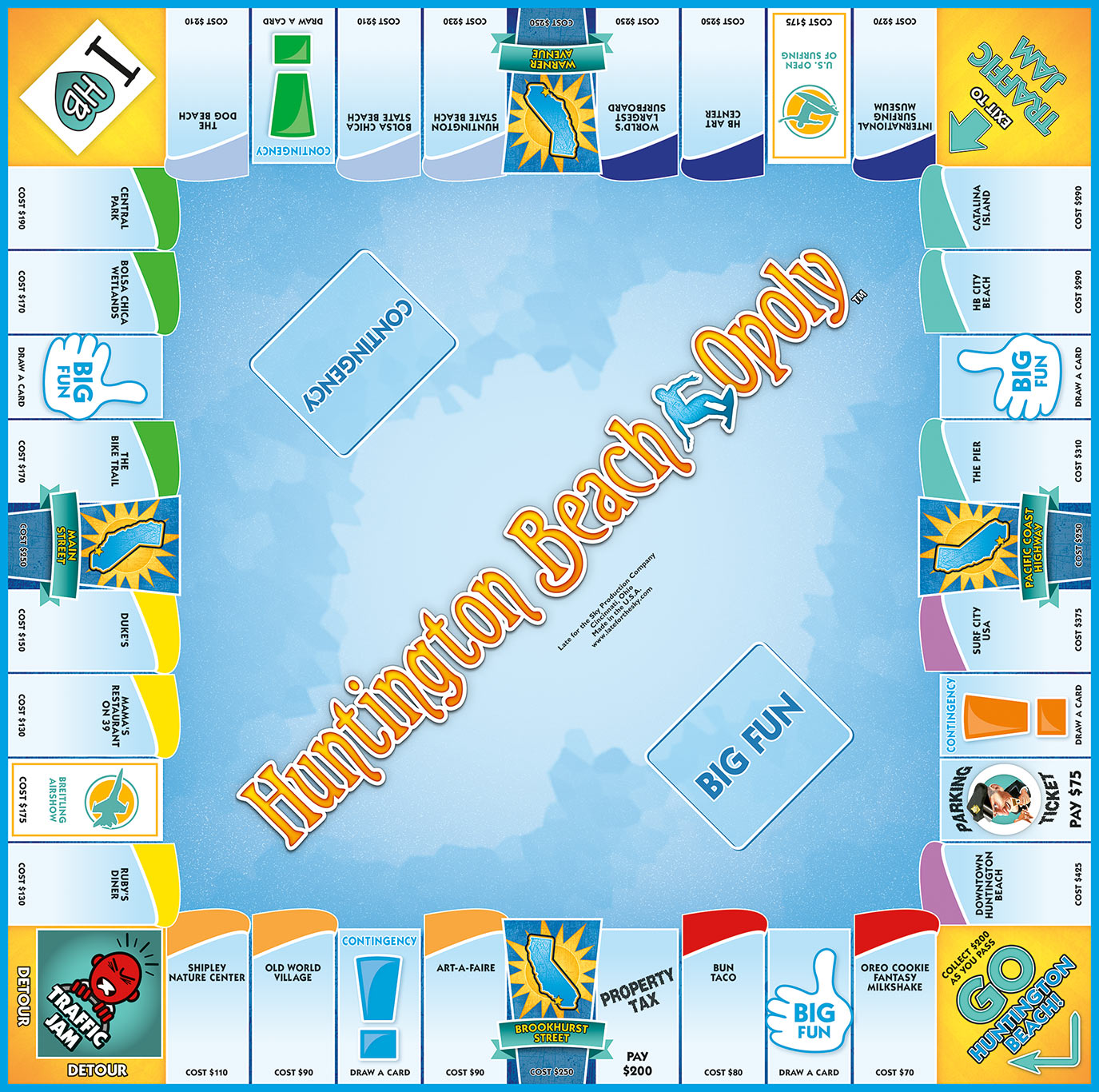 HUNTINGTON BEACH-OPOLY Board Game