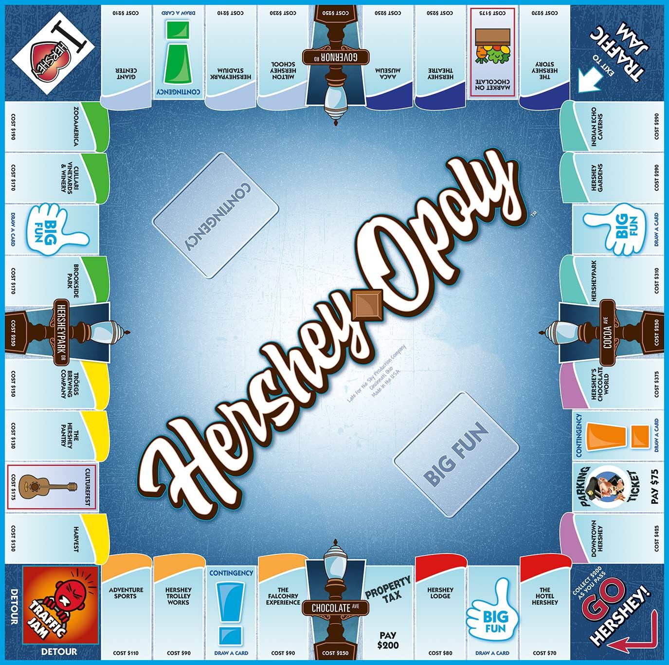 HERSHEY-OPOLY Board Game