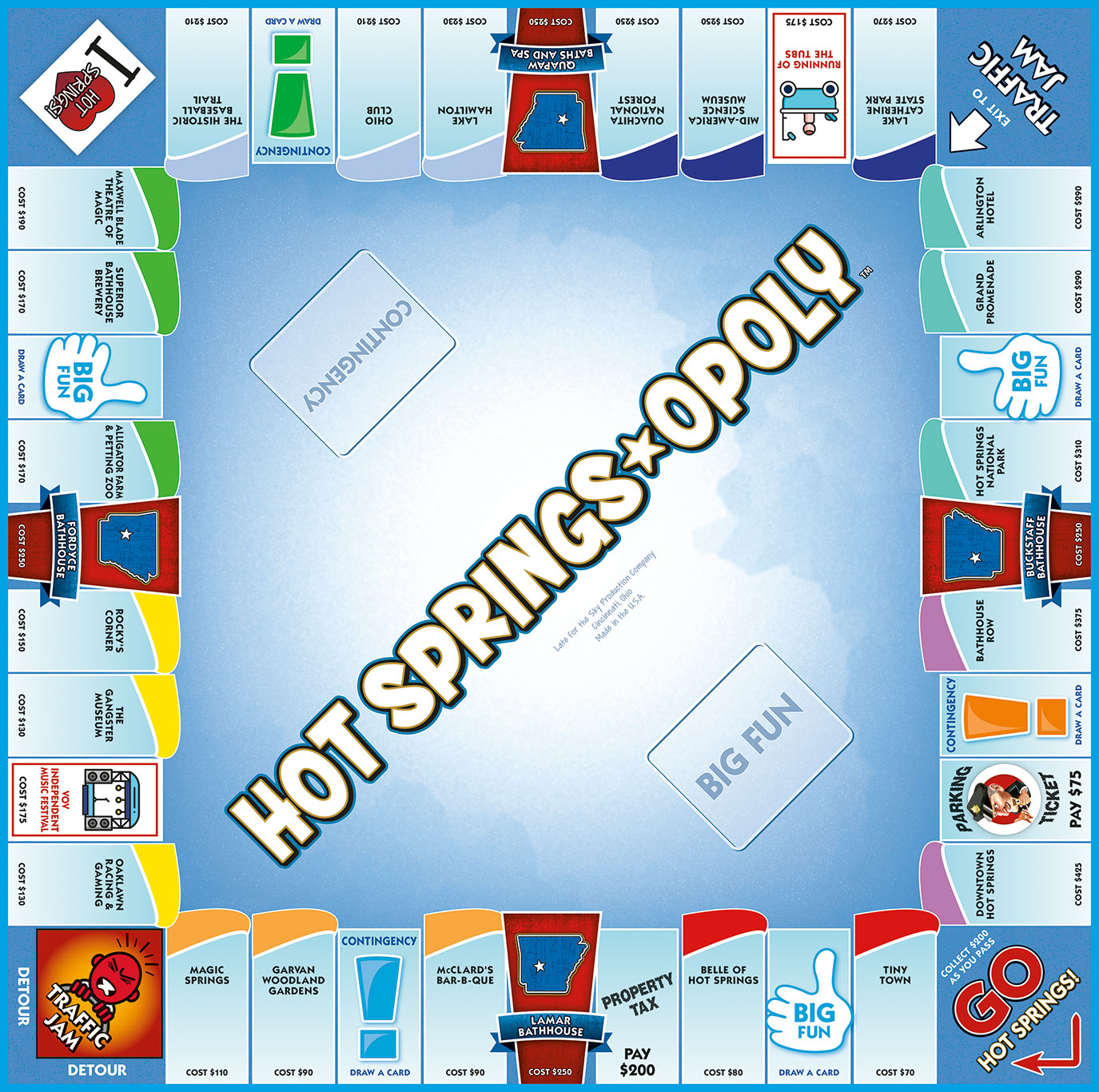 HOT SPRINGS-OPOLY Board Game