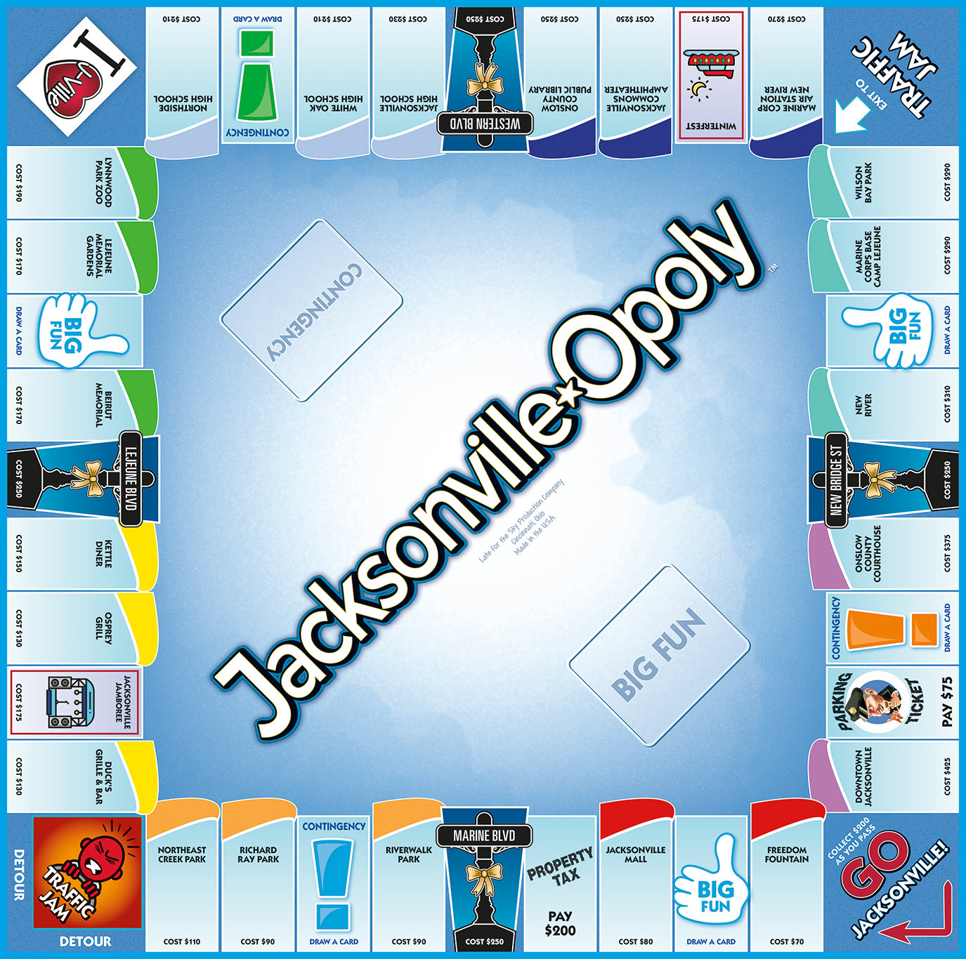 JACKSONVILLE-OPOLY Board Game