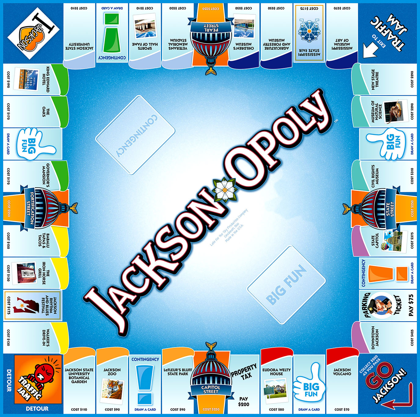 JACKSON-OPOLY Board Game