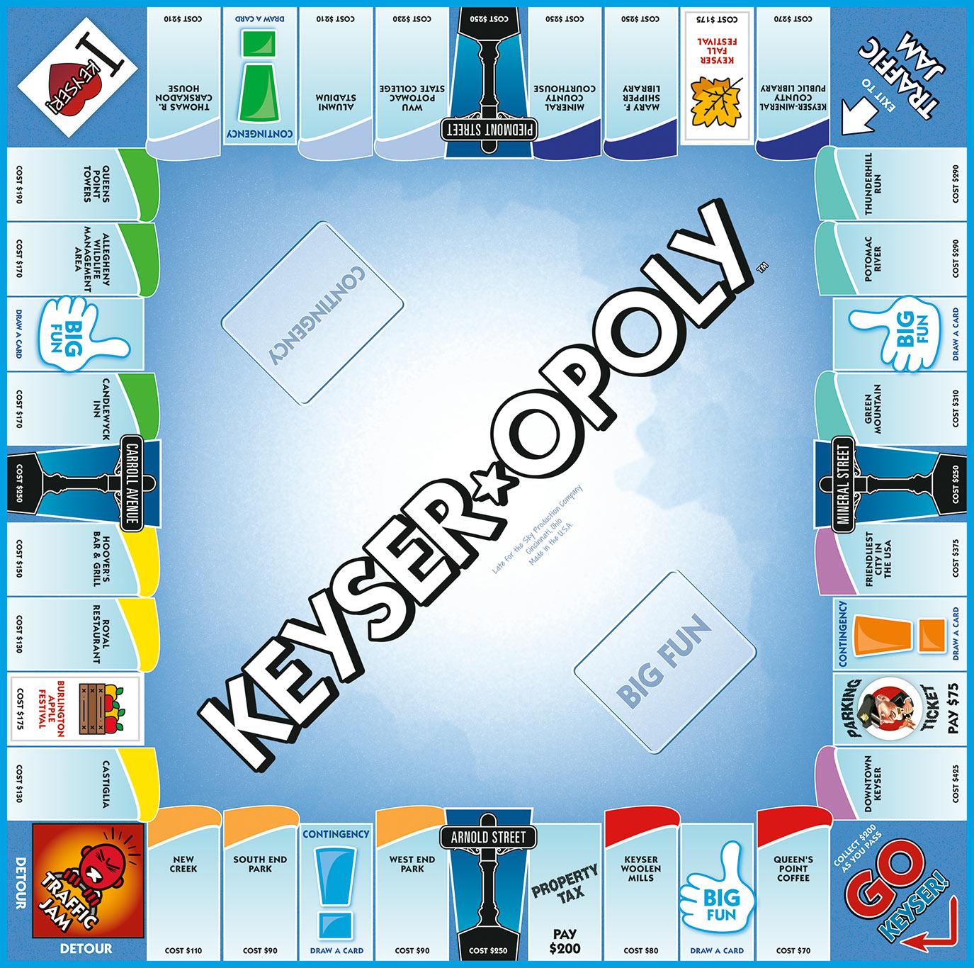 KEYSER-OPOLY Board Game