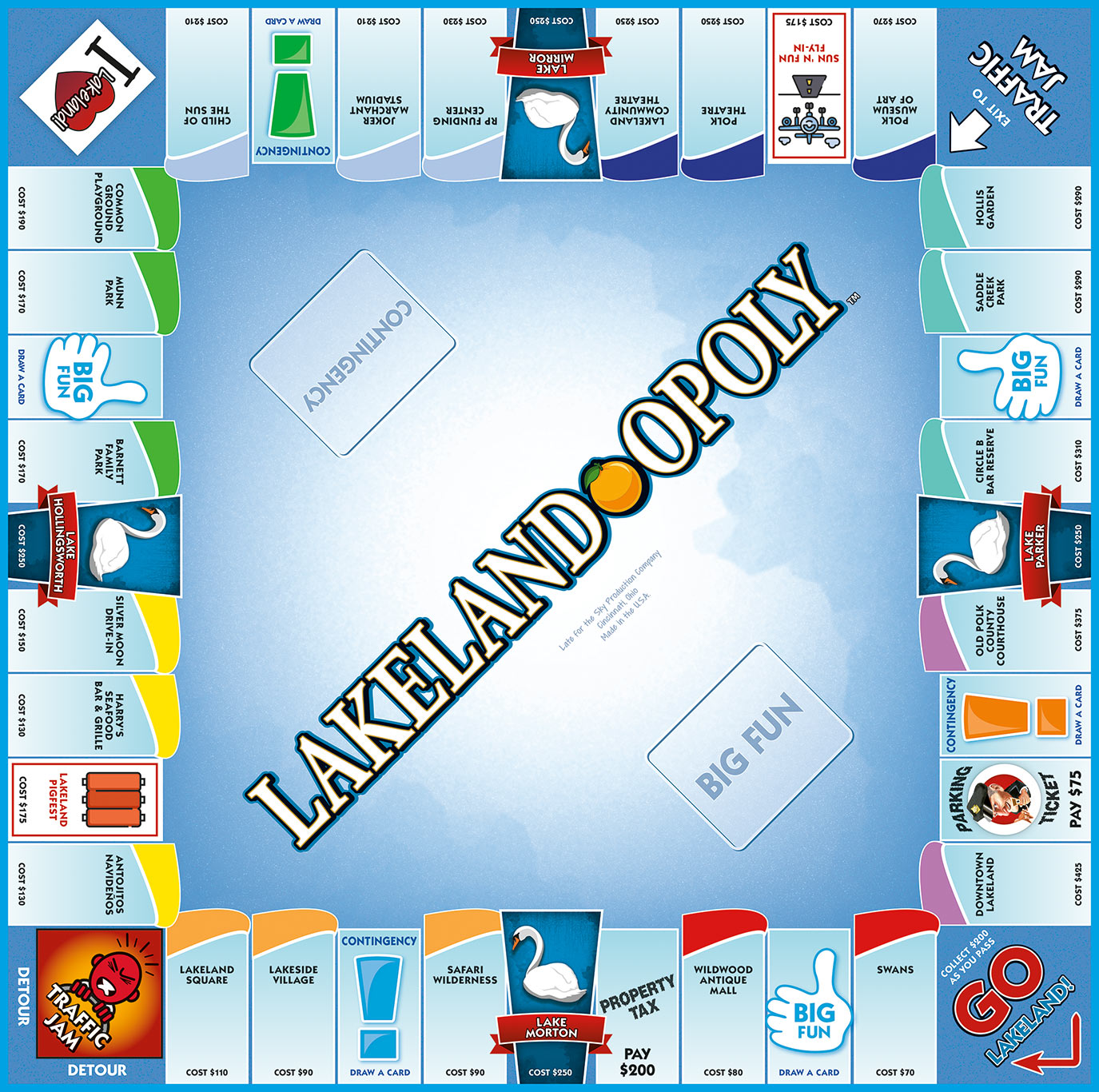 LAKELAND-OPOLY Board Game