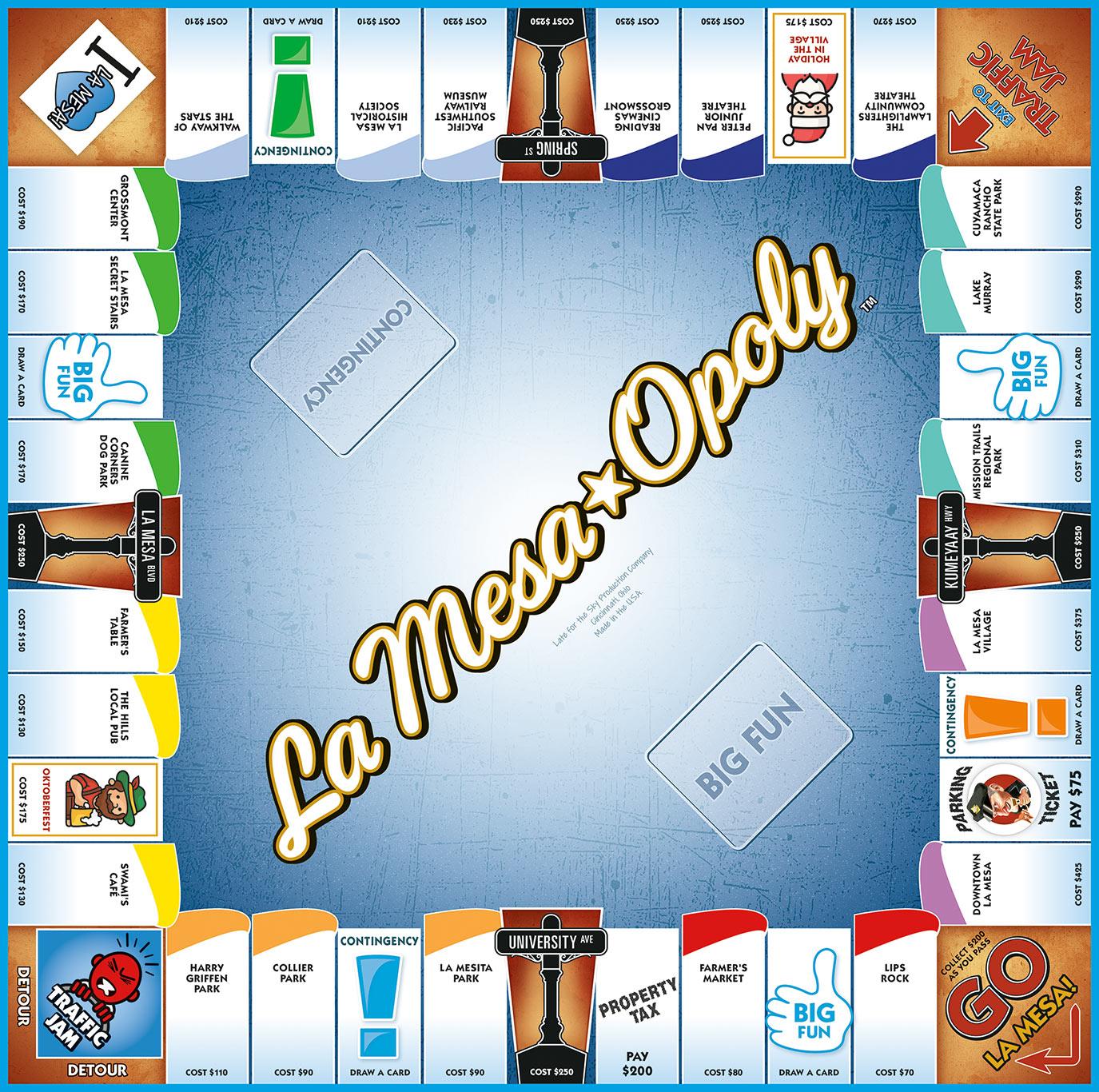 LA MESA-OPOLY Board Game