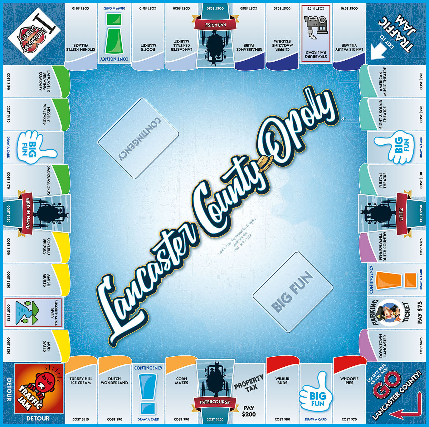 LANCASTER COUNTY-OPOLY Board Game