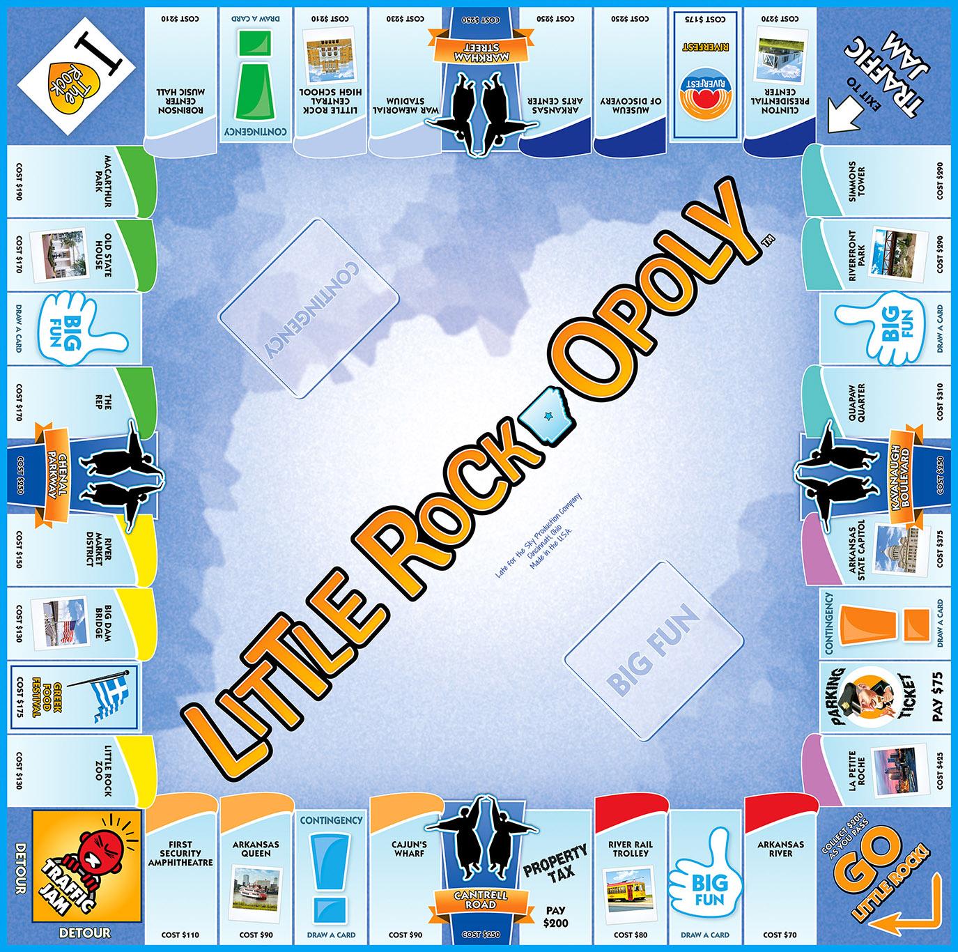 LITTLE ROCK-OPOLY Board Game