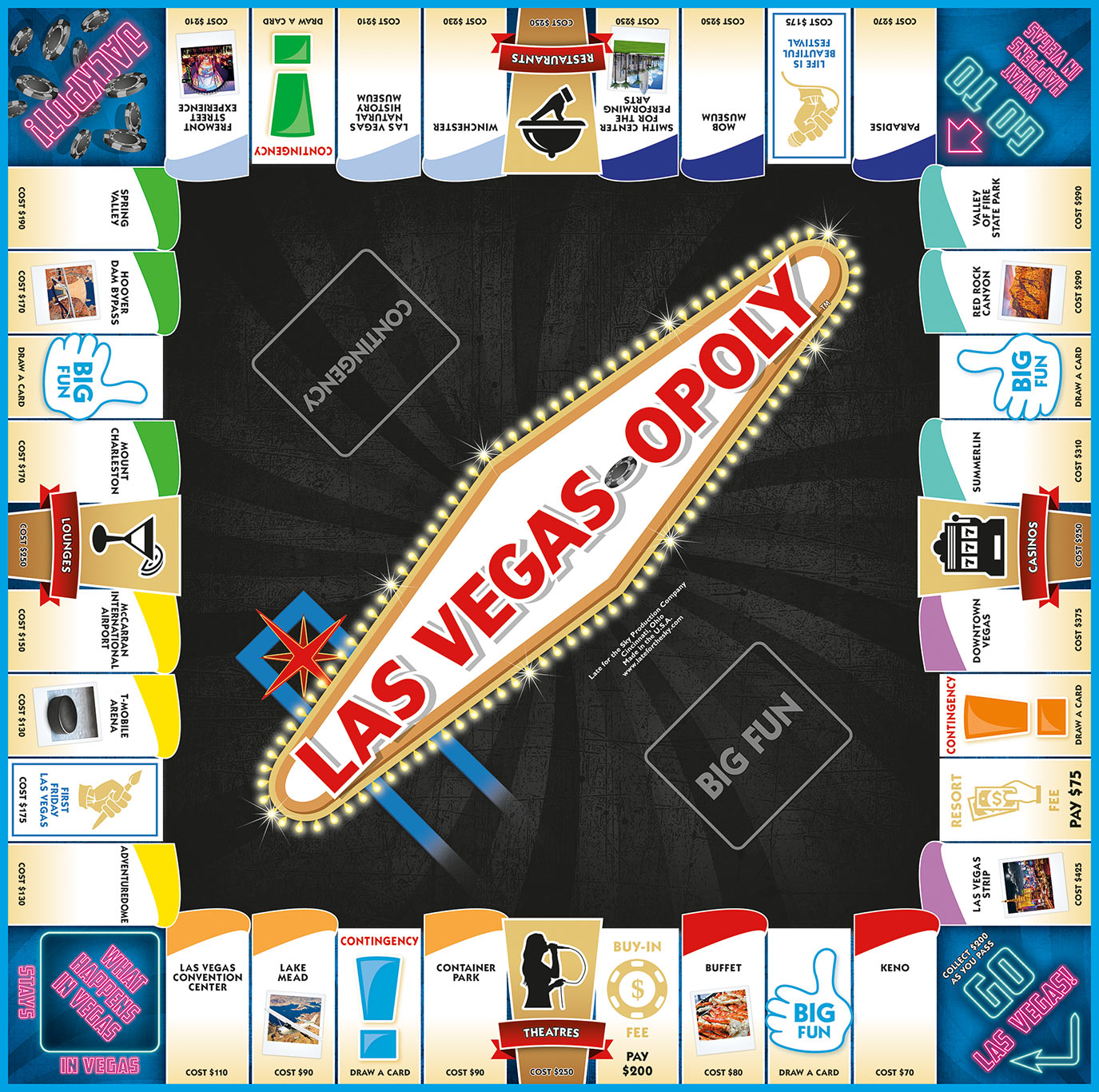 LAS VEGAS-OPOLY Board Game