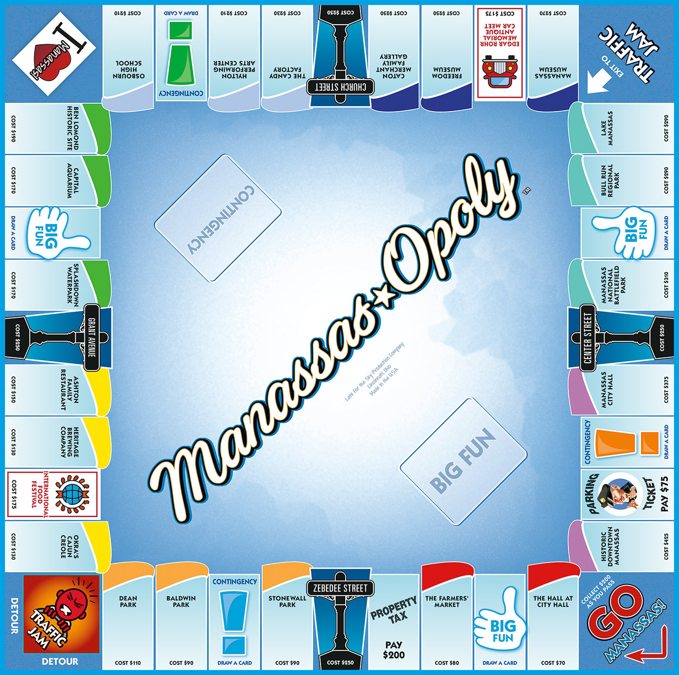 MANASSAS-OPOLY Board Game