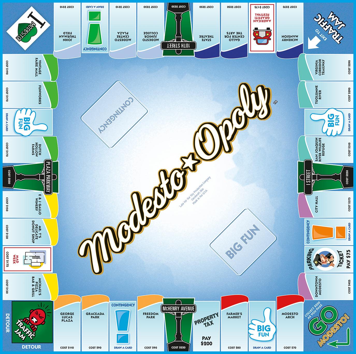 MODESTO-OPOLY Board Game