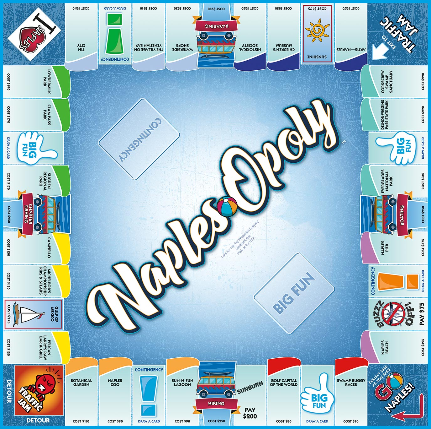NAPLES-OPOLY Board Game
