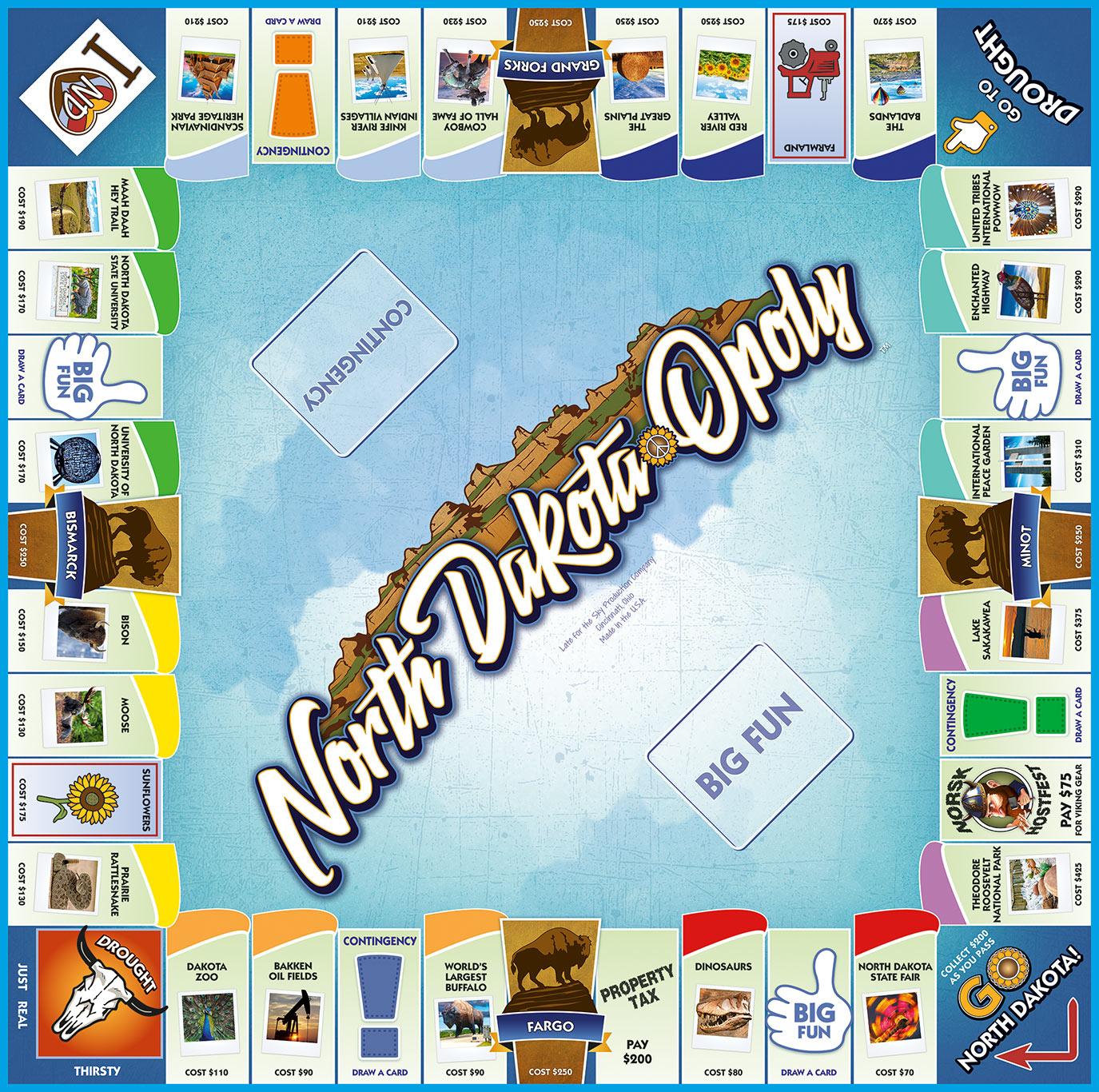 NORTH DAKOTA-OPOLY Board Game