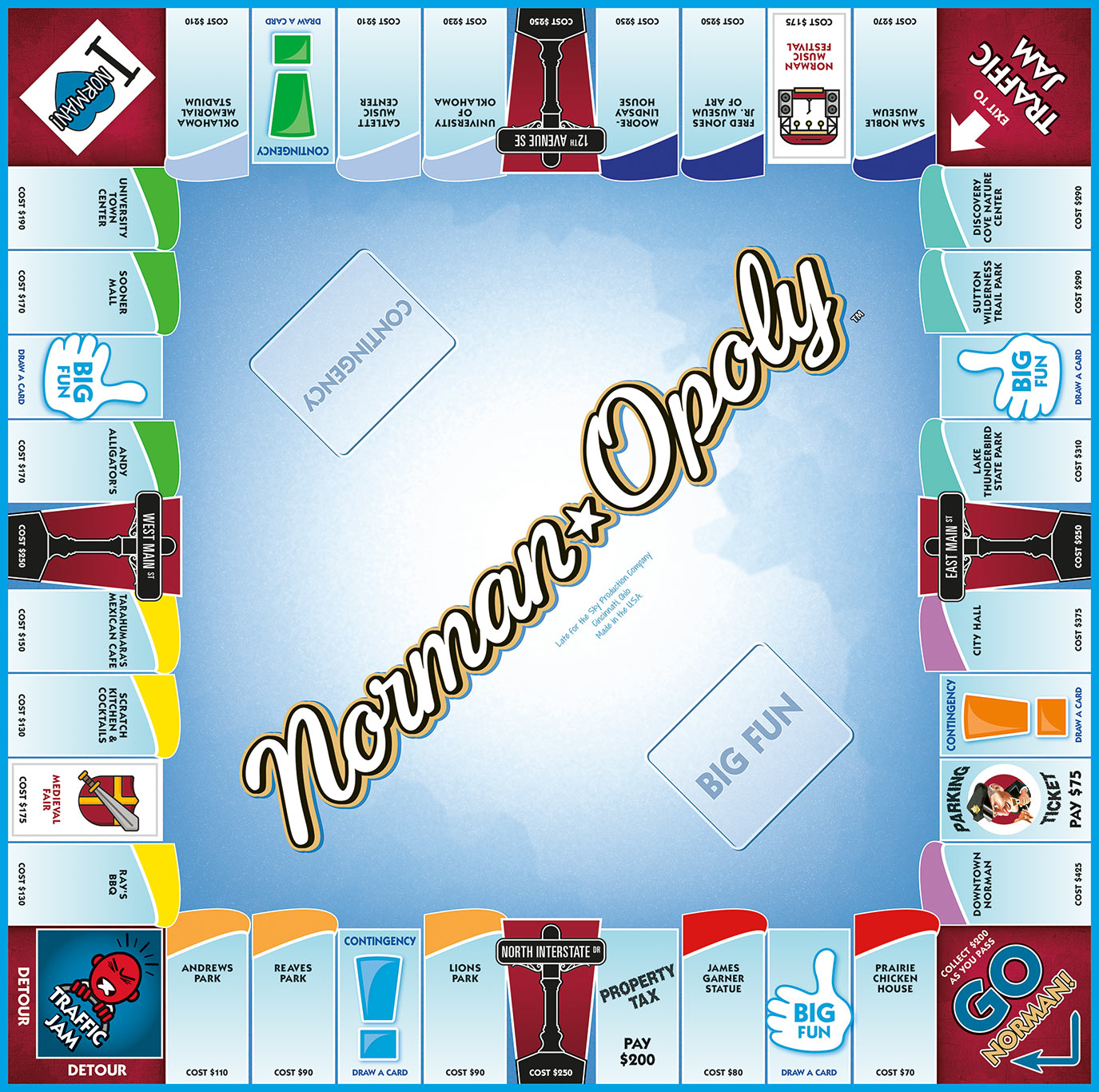 NORMAN-OPOLY Board Game