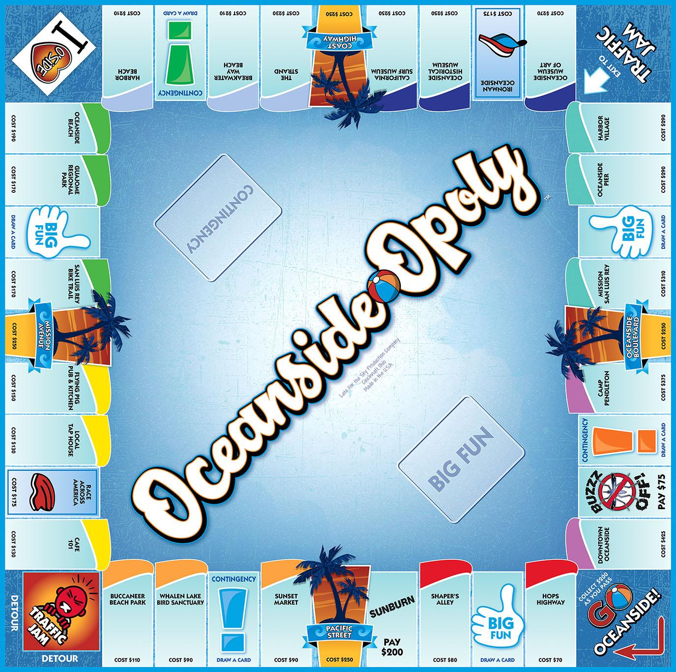 OCEANSIDE-OPOLY Board Game