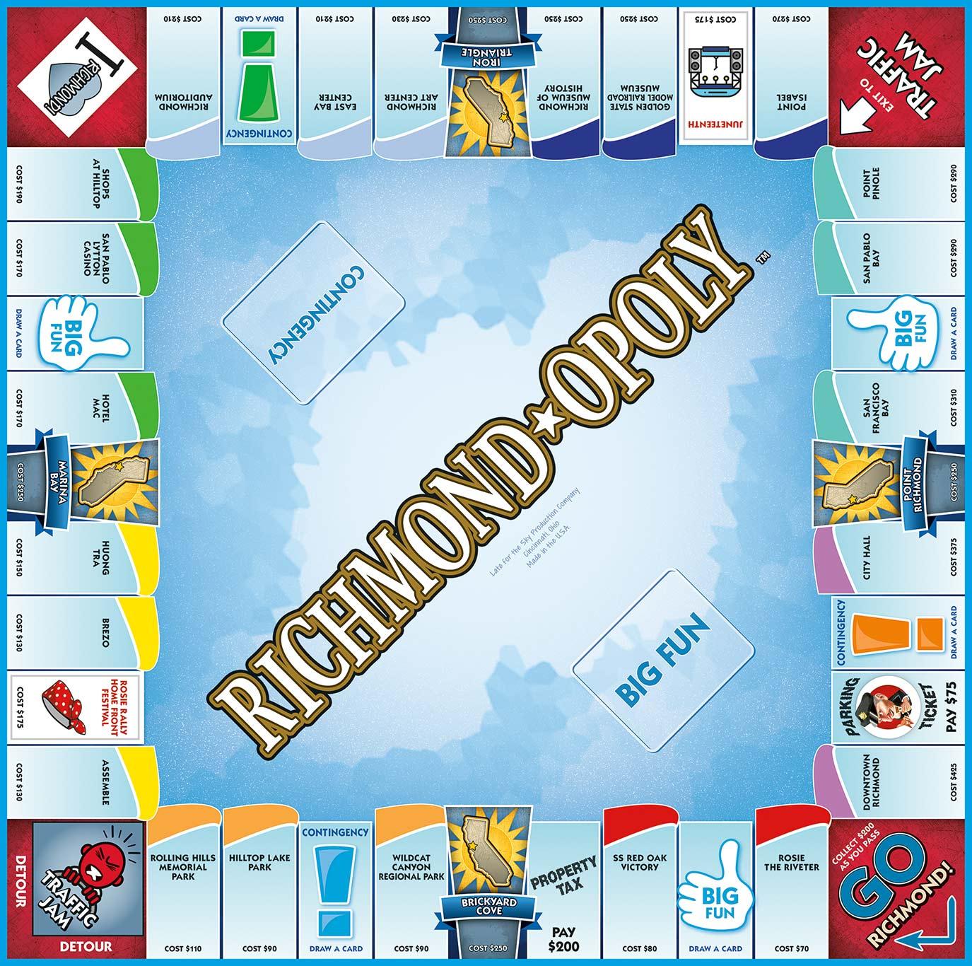 RICHMOND-OPOLY (CA) Board Game