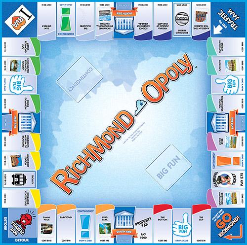 RICHMOND-OPOLY Board Game