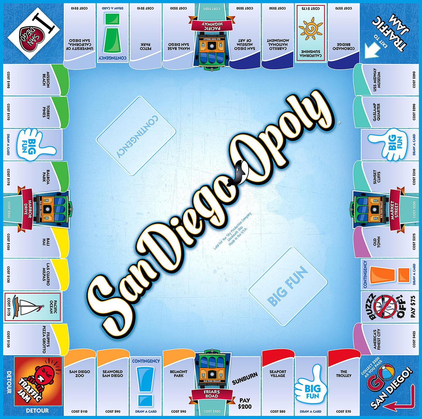 SAN DIEGO-OPOLY Board Game
