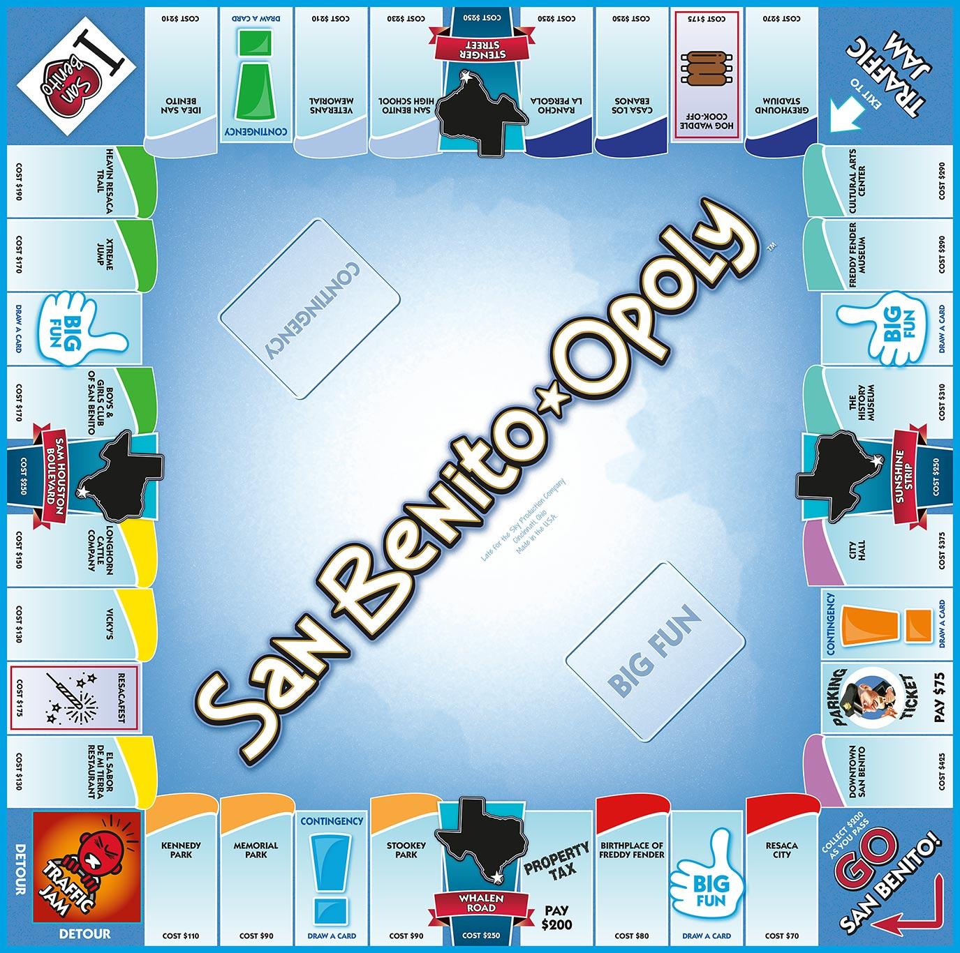 SAN BENITO-OPOLY Board Game