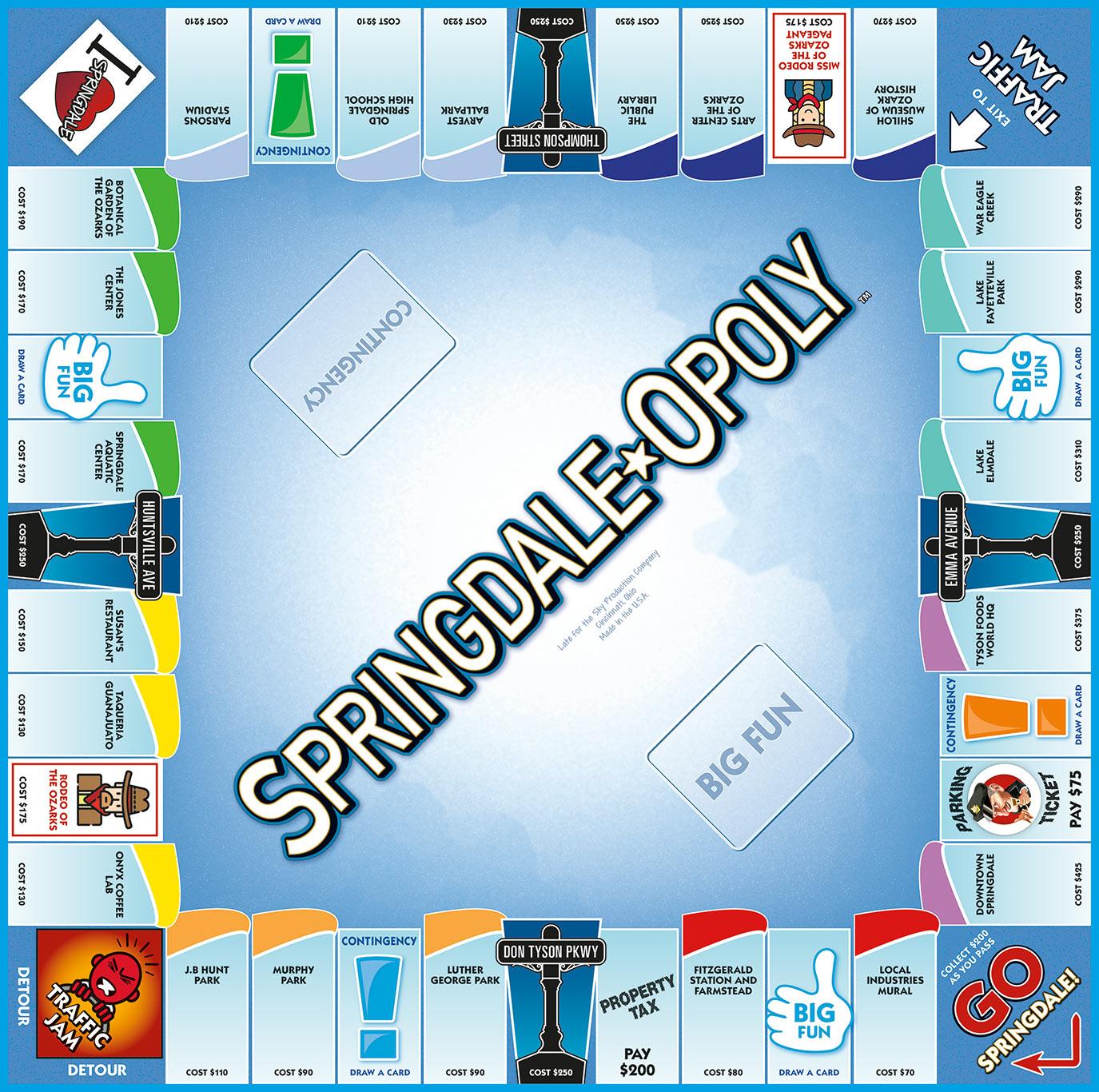 SPRINGDALE-OPOLY Board Game