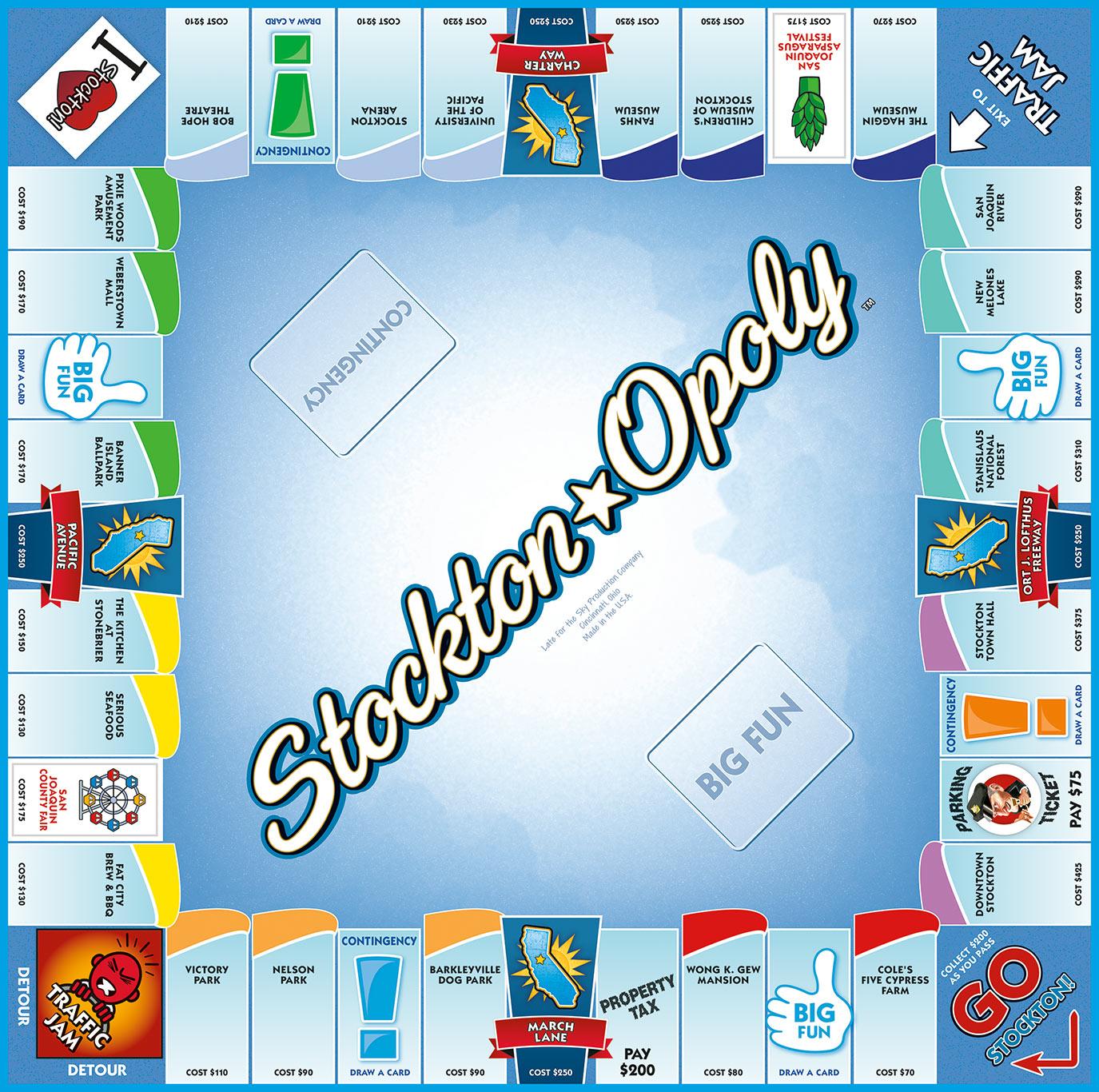 STOCKTON-OPOLY Board Game
