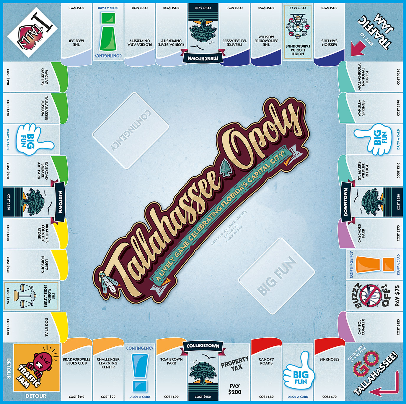 TALLAHASSEE-OPOLY Board Game